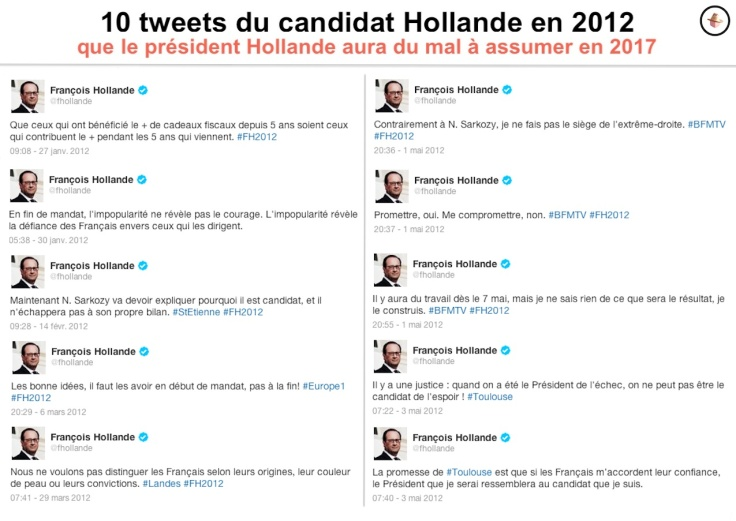 10TweetsHollande_LoeilDuBat